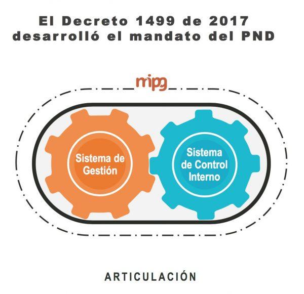 Decreto 1499 de 2017